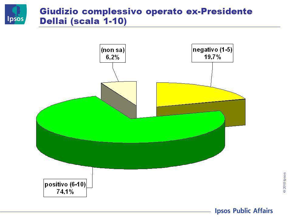 © 2010 Ipsos Giudizio complessivo operato ex-Presidente Dellai (scala 1-10)