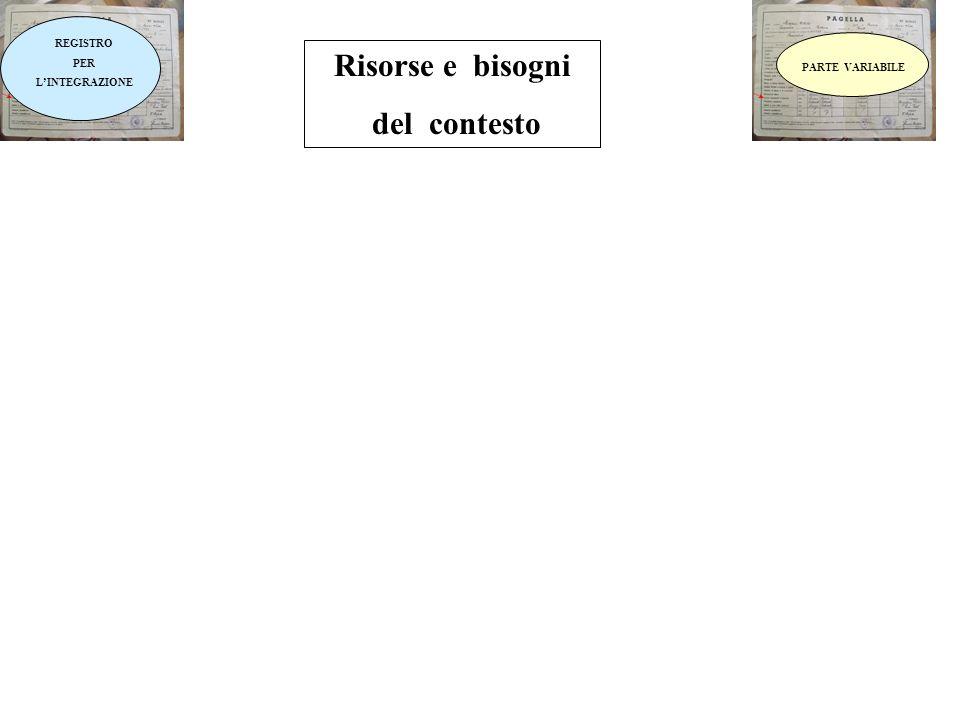 REGISTRO PER LINTEGRAZIONE Risorse e bisogni del contesto PARTE VARIABILE