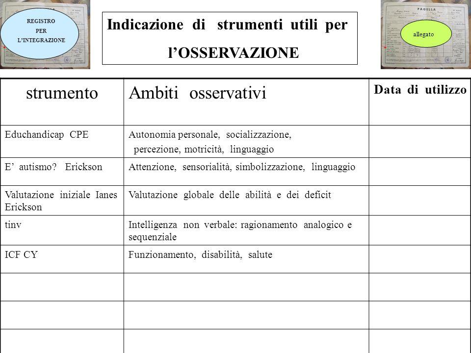 REGISTRO PER LINTEGRAZIONE Indicazione di strumenti utili per lOSSERVAZIONE allegato strumentoAmbiti osservativi Data di utilizzo Educhandicap CPEAuto