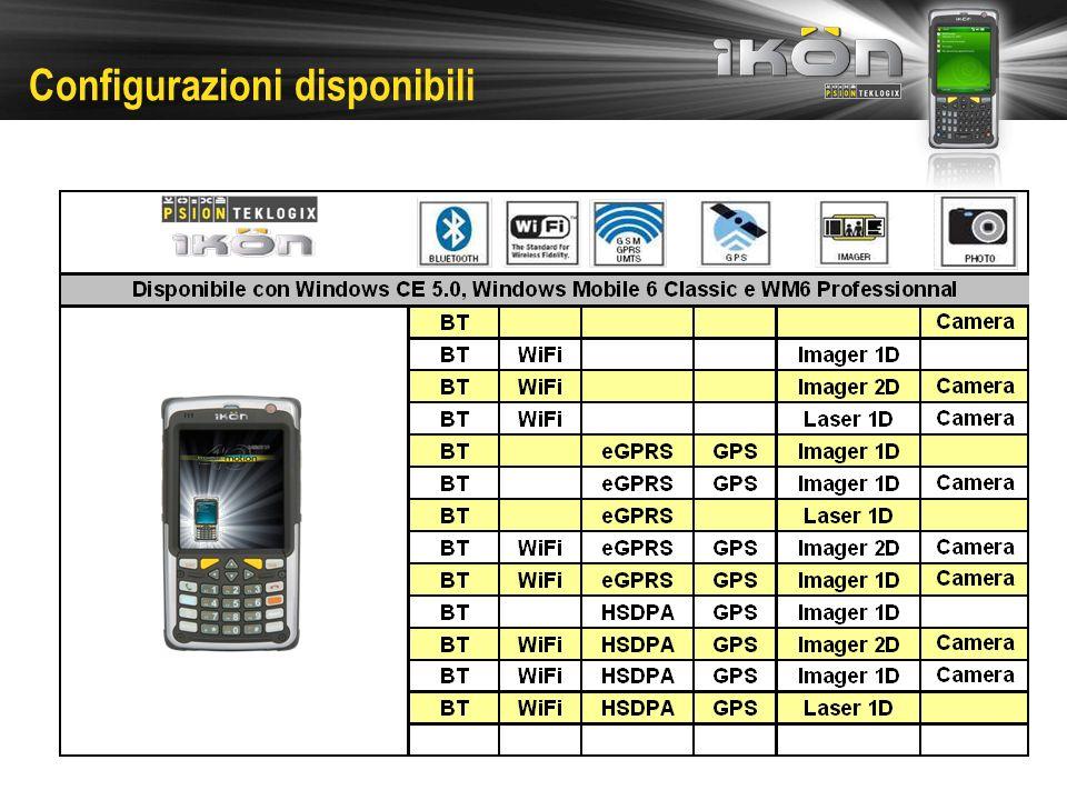Configurazioni disponibili