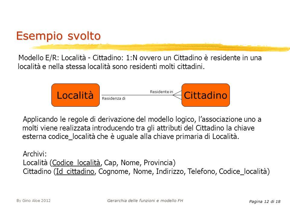 Pagina 12 di 18 By Gino Aloe 2012 Gerarchia delle funzioni e modello FH Modello E/R: Località - Cittadino: 1:N ovvero un Cittadino è residente in una