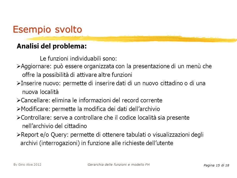 Pagina 15 di 18 By Gino Aloe 2012 Gerarchia delle funzioni e modello FH Esempio svolto Analisi del problema: Le funzioni individuabili sono: Aggiornar