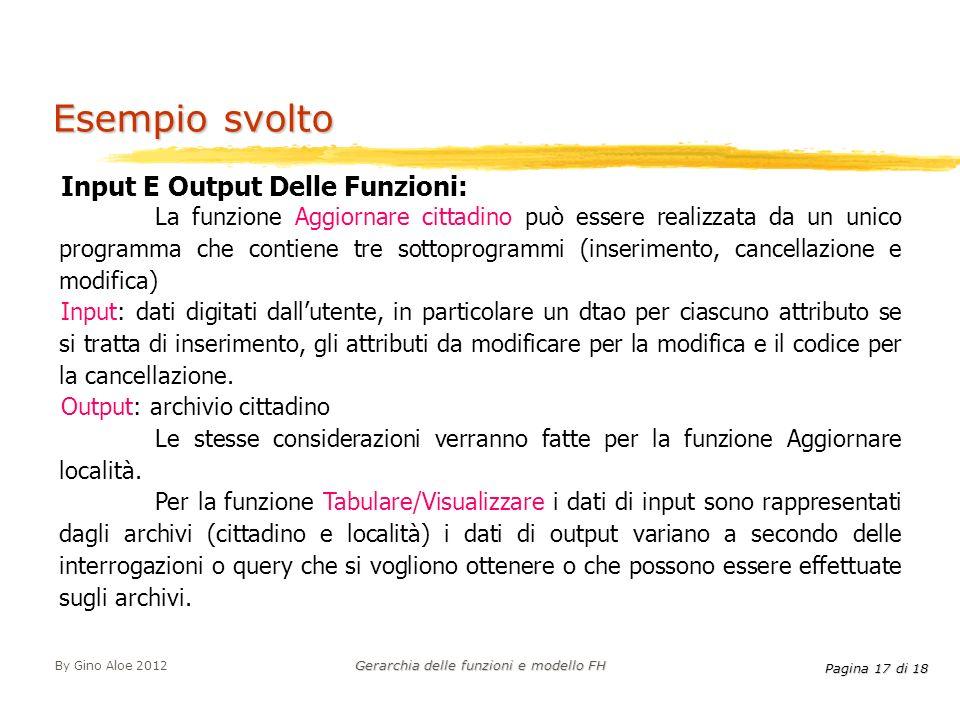 Pagina 17 di 18 By Gino Aloe 2012 Gerarchia delle funzioni e modello FH Esempio svolto Input E Output Delle Funzioni: La funzione Aggiornare cittadino