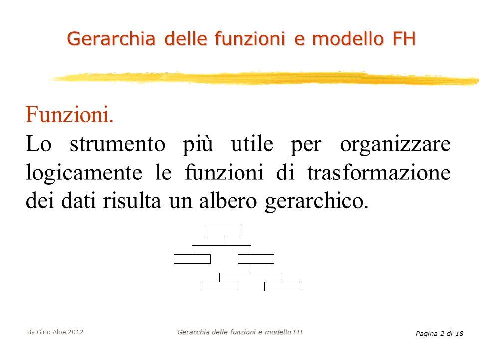 Pagina 2 di 18 By Gino Aloe 2012 Gerarchia delle funzioni e modello FH Funzioni. Lo strumento più utile per organizzare logicamente le funzioni di tra