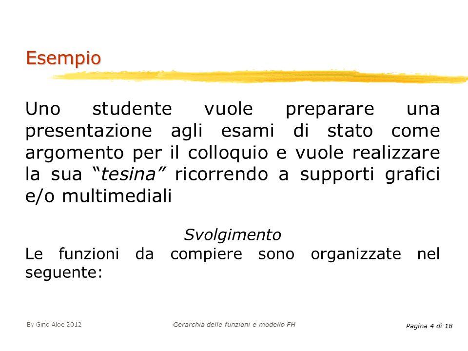 Pagina 4 di 18 By Gino Aloe 2012 Gerarchia delle funzioni e modello FH Esempio Uno studente vuole preparare una presentazione agli esami di stato come