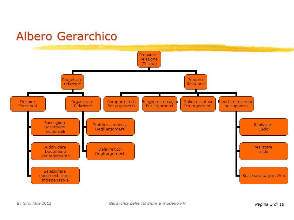 Pagina 5 di 18 By Gino Aloe 2012 Gerarchia delle funzioni e modello FH Preparare Relazione (Tesina) Progettare relazione Definire Contenuti Raccoglier