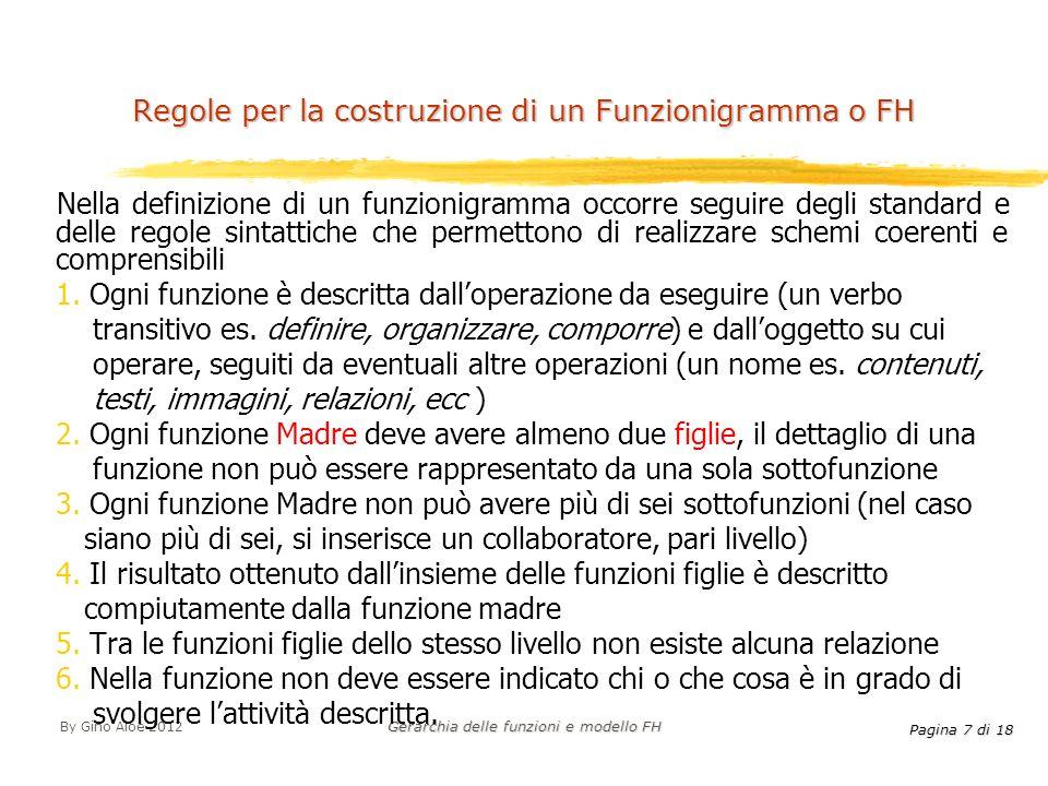 Pagina 7 di 18 By Gino Aloe 2012 Gerarchia delle funzioni e modello FH Regole per la costruzione di un Funzionigramma o FH Nella definizione di un fun