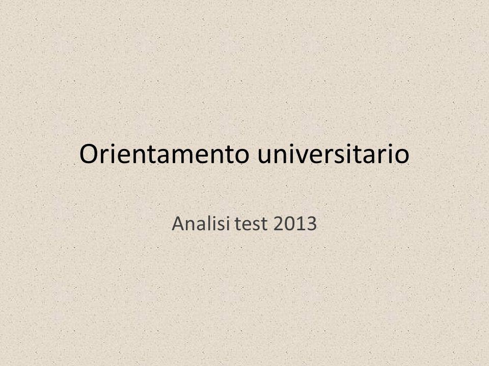 Orientamento universitario Analisi test 2013
