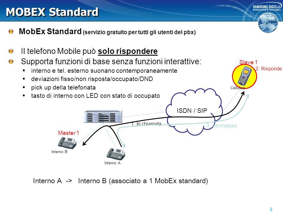 2. Risponde MOBEX Standard MobEx Standard (servizio gratuito per tutti gli utenti del pbx) Il telefono Mobile può solo rispondere Supporta funzioni di