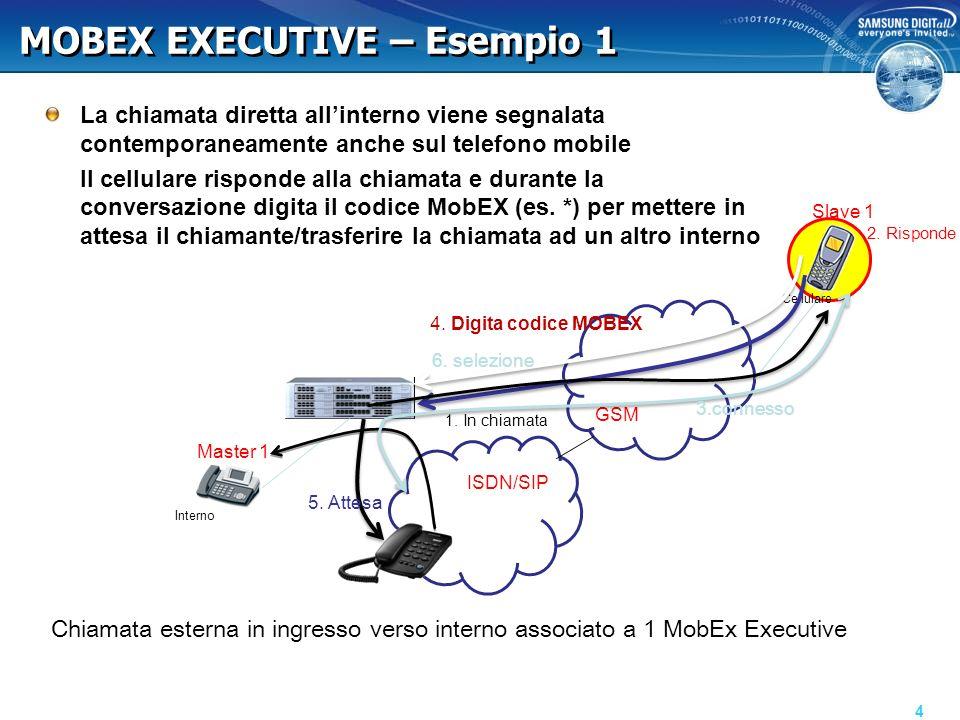 2.Risponde MOBEX EXECUTIVE – Esempio 1 Cellulare Slave 1 Master 1 Interno GSM 4.