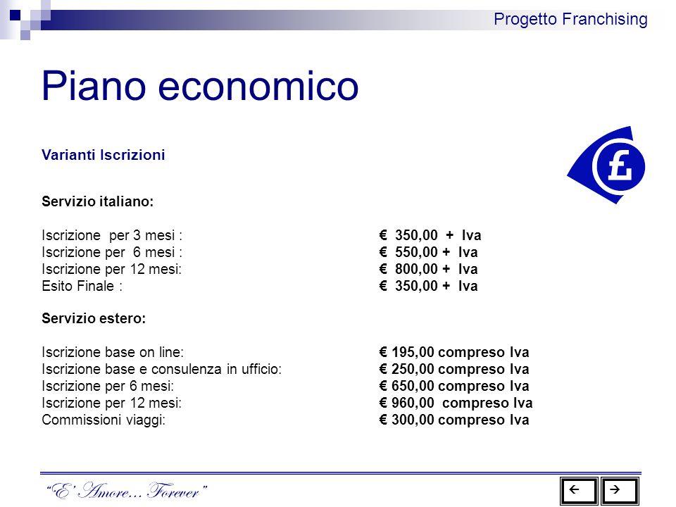Piano economico Varianti Iscrizioni E Amore… Forever Progetto Franchising Servizio italiano: Iscrizione per 3 mesi : 350,00 + Iva Iscrizione per 6 mes