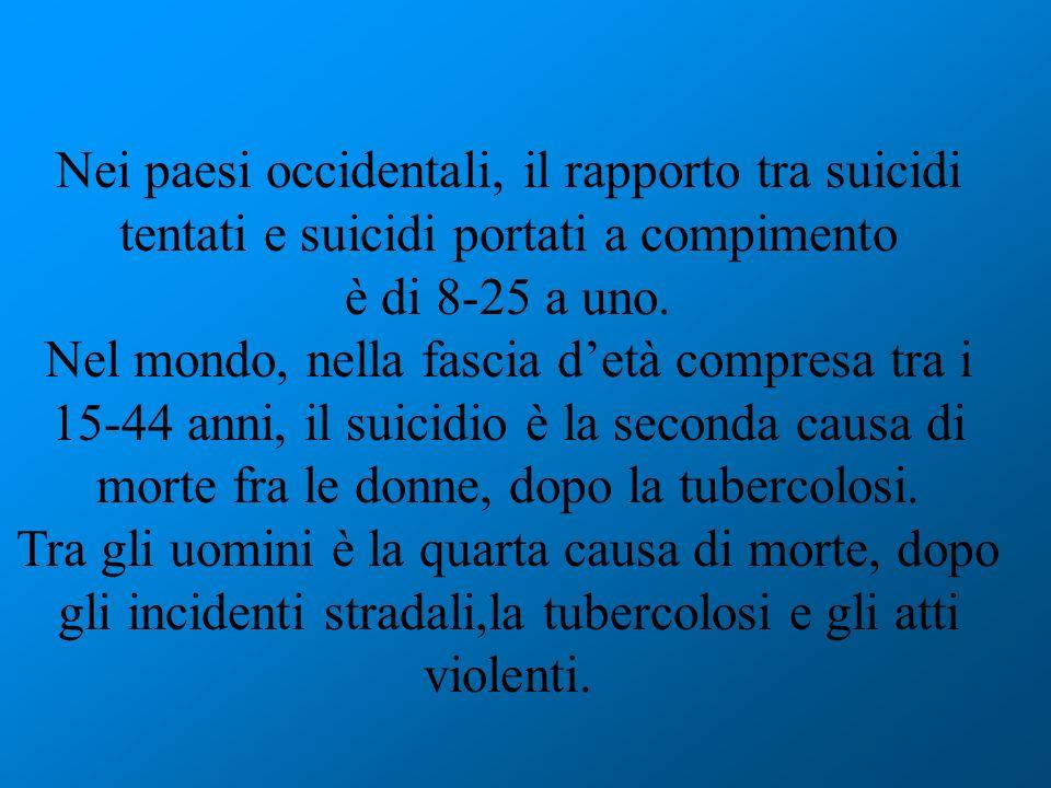 Nei paesi occidentali, il rapporto tra suicidi tentati e suicidi portati a compimento è di 8-25 a uno. Nel mondo, nella fascia detà compresa tra i 15-