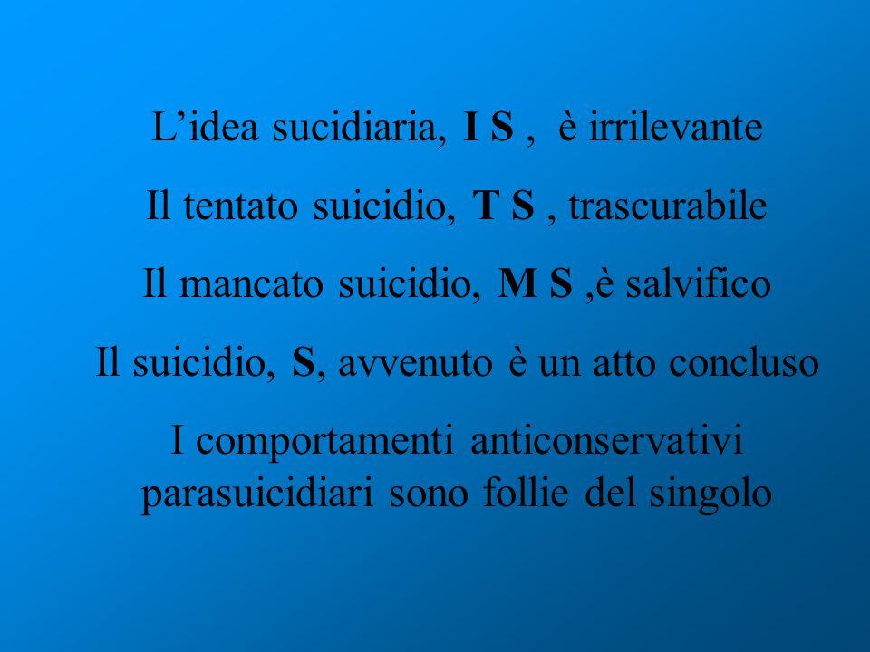Lidea sucidiaria, I S, è irrilevante Il tentato suicidio, T S, trascurabile Il mancato suicidio, M S,è salvifico Il suicidio, S, avvenuto è un atto co