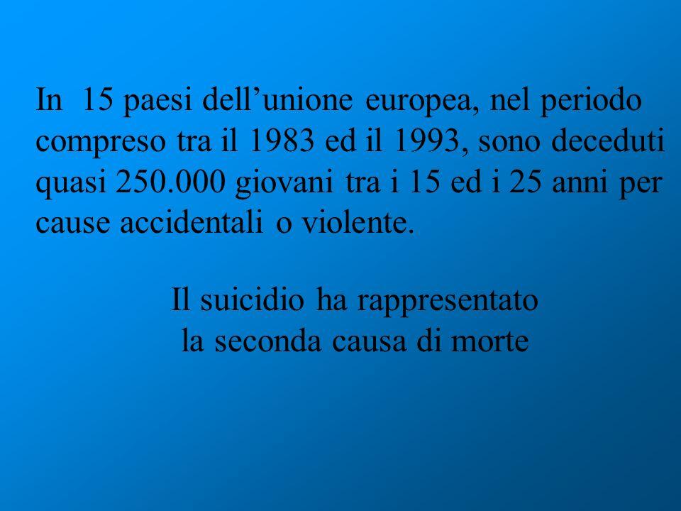 In 15 paesi dellunione europea, nel periodo compreso tra il 1983 ed il 1993, sono deceduti quasi 250.000 giovani tra i 15 ed i 25 anni per cause accid