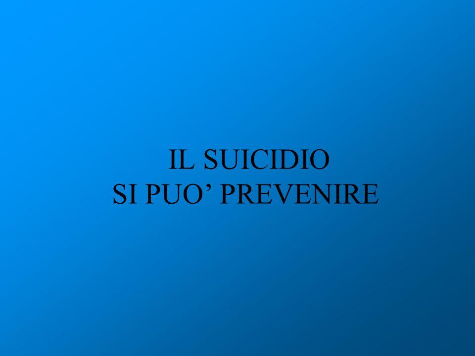 Lidea sucidiaria, I S, è irrilevante Il tentato suicidio, T S, trascurabile Il mancato suicidio, M S,è salvifico Il suicidio, S, avvenuto è un atto concluso I comportamenti anticonservativi parasuicidiari sono follie del singolo