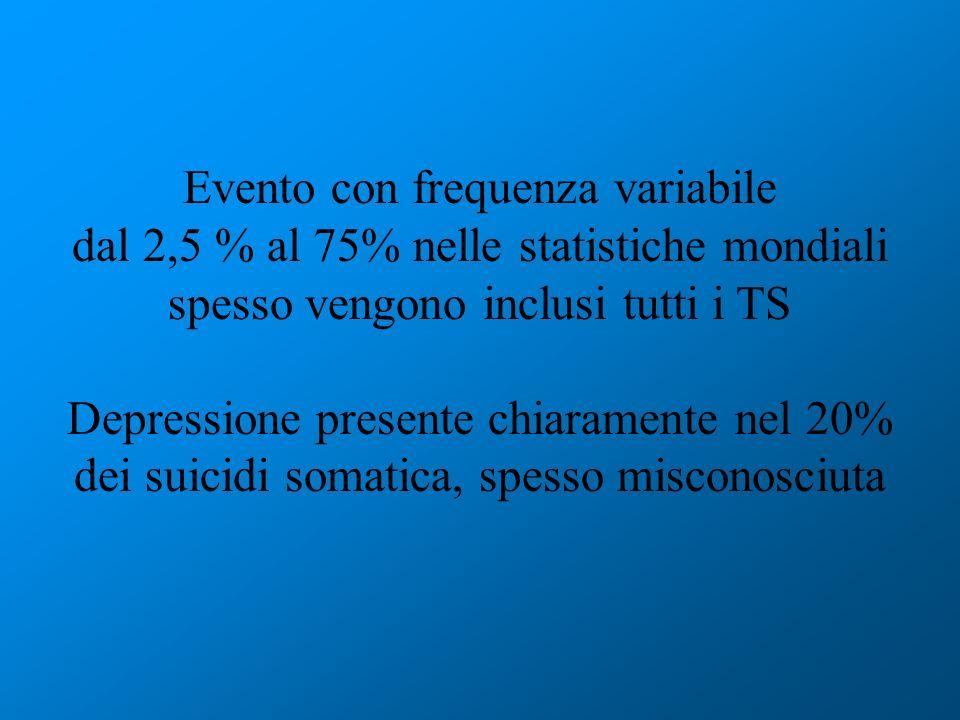 Evento con frequenza variabile dal 2,5 % al 75% nelle statistiche mondiali spesso vengono inclusi tutti i TS Depressione presente chiaramente nel 20%