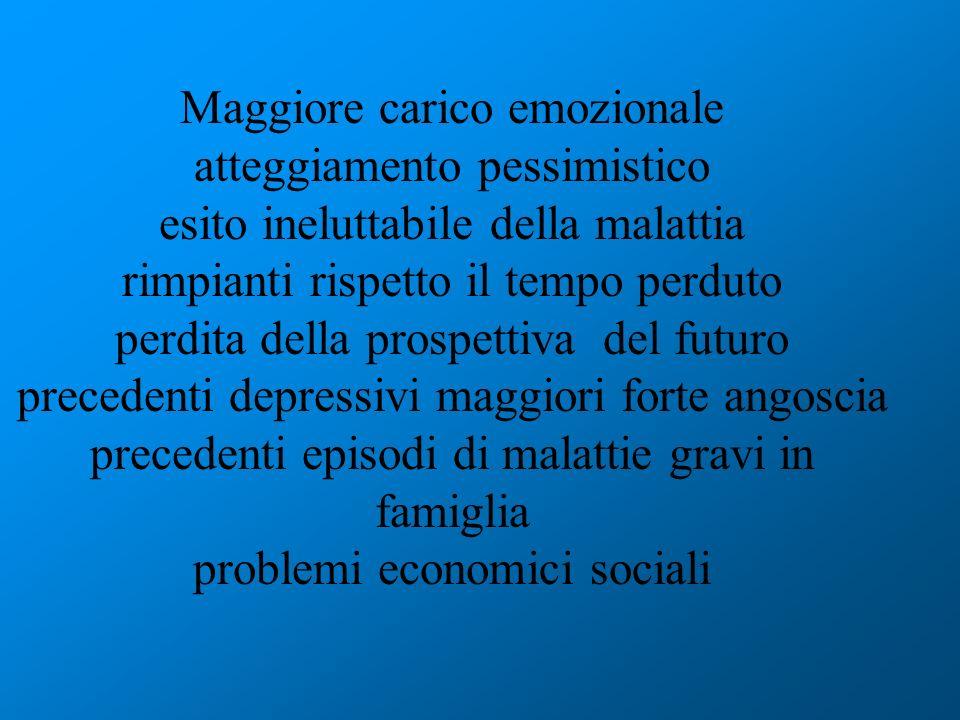 Maggiore carico emozionale atteggiamento pessimistico esito ineluttabile della malattia rimpianti rispetto il tempo perduto perdita della prospettiva