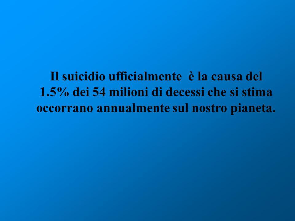 Il suicidio ufficialmente è la causa del 1.5% dei 54 milioni di decessi che si stima occorrano annualmente sul nostro pianeta.