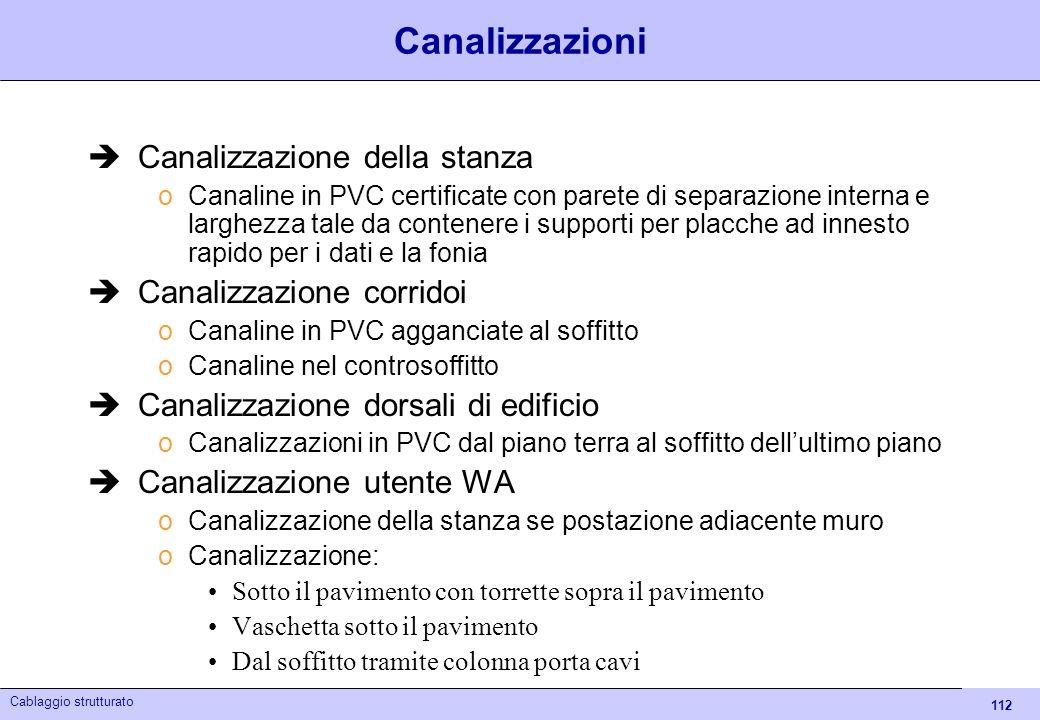 112 Cablaggio strutturato Canalizzazioni Canalizzazione della stanza oCanaline in PVC certificate con parete di separazione interna e larghezza tale d