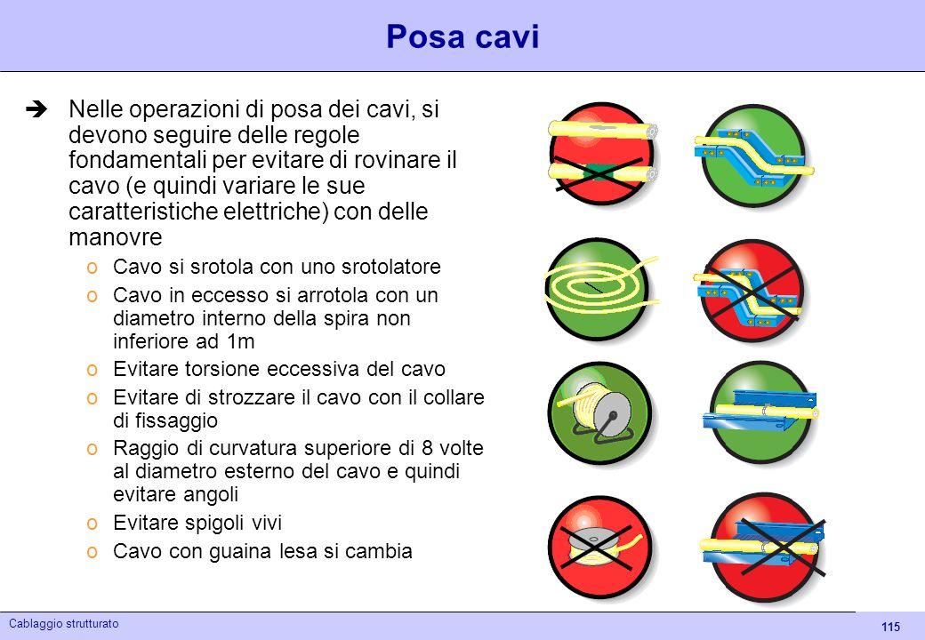 115 Cablaggio strutturato Posa cavi Nelle operazioni di posa dei cavi, si devono seguire delle regole fondamentali per evitare di rovinare il cavo (e