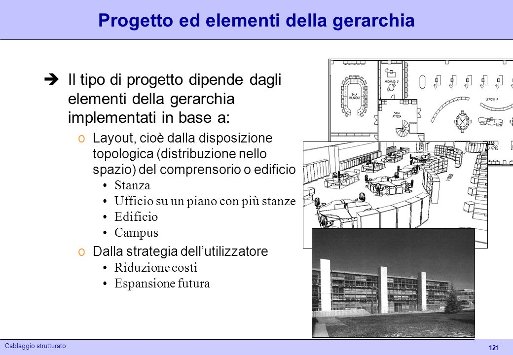121 Cablaggio strutturato Progetto ed elementi della gerarchia Il tipo di progetto dipende dagli elementi della gerarchia implementati in base a: oLay