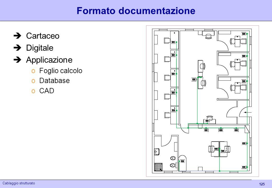 125 Cablaggio strutturato Formato documentazione Cartaceo Digitale Applicazione oFoglio calcolo oDatabase oCAD