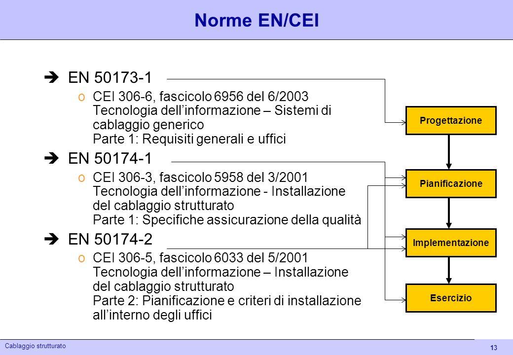 13 Cablaggio strutturato Norme EN/CEI EN 50173-1 oCEI 306-6, fascicolo 6956 del 6/2003 Tecnologia dellinformazione – Sistemi di cablaggio generico Par