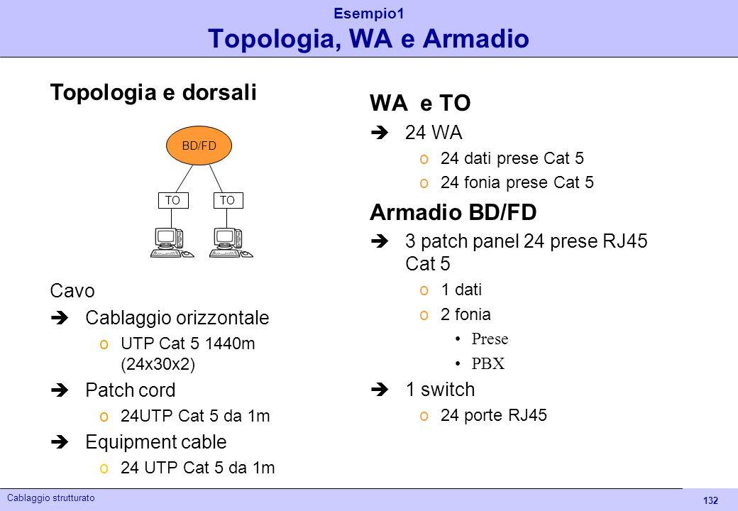 132 Cablaggio strutturato Esempio1 Topologia, WA e Armadio WA e TO 24 WA o24 dati prese Cat 5 o24 fonia prese Cat 5 Armadio BD/FD 3 patch panel 24 pre