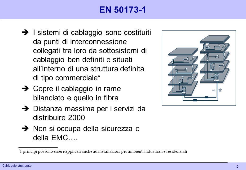 15 Cablaggio strutturato EN 50173-1 I sistemi di cablaggio sono costituiti da punti di interconnessione collegati tra loro da sottosistemi di cablaggi
