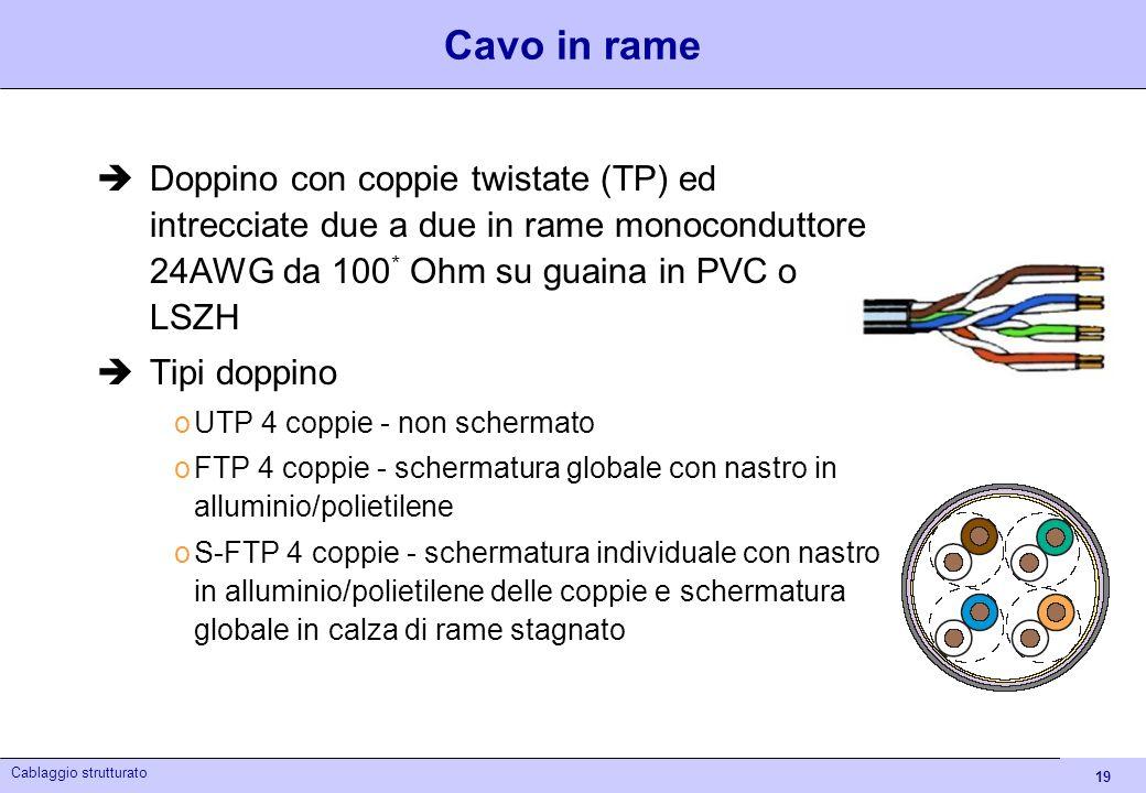 19 Cablaggio strutturato Cavo in rame Doppino con coppie twistate (TP) ed intrecciate due a due in rame monoconduttore 24AWG da 100 * Ohm su guaina in