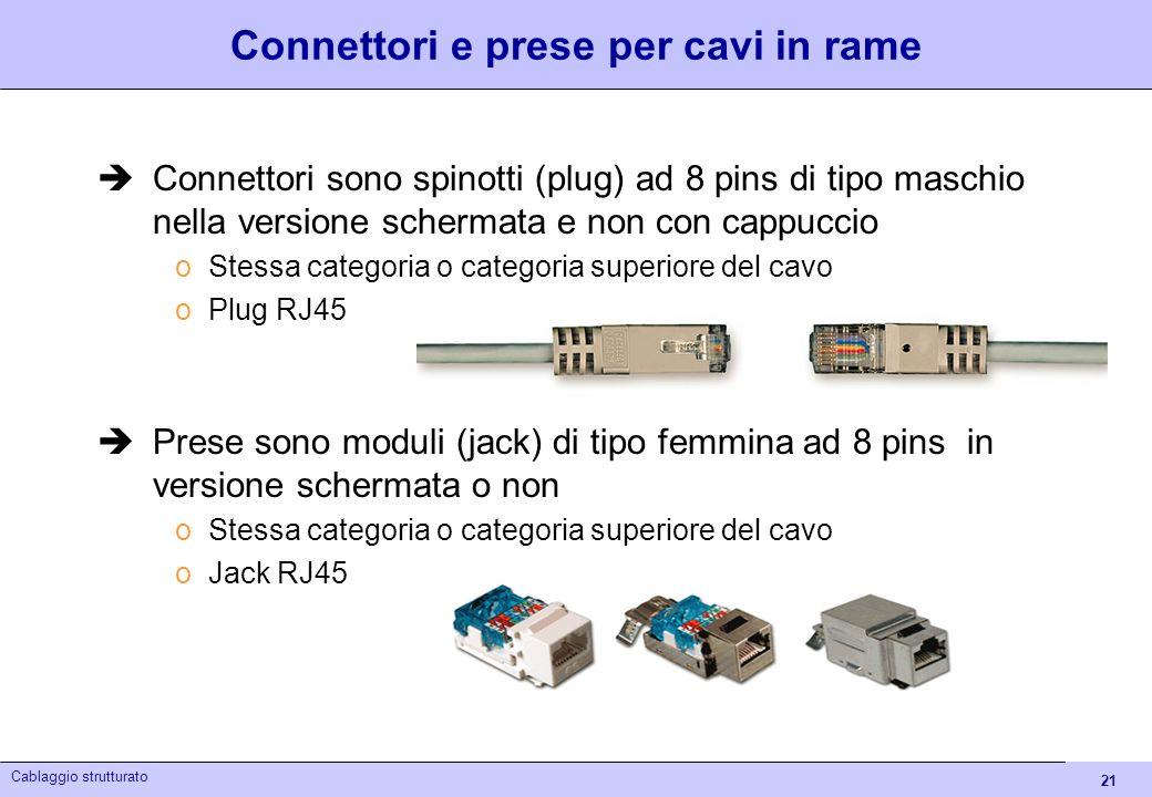 21 Cablaggio strutturato Connettori e prese per cavi in rame Connettori sono spinotti (plug) ad 8 pins di tipo maschio nella versione schermata e non