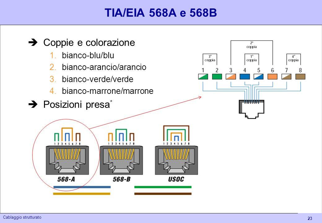 23 Cablaggio strutturato TIA/EIA 568A e 568B Coppie e colorazione 1.bianco-blu/blu 2.bianco-arancio/arancio 3.bianco-verde/verde 4.bianco-marrone/marr