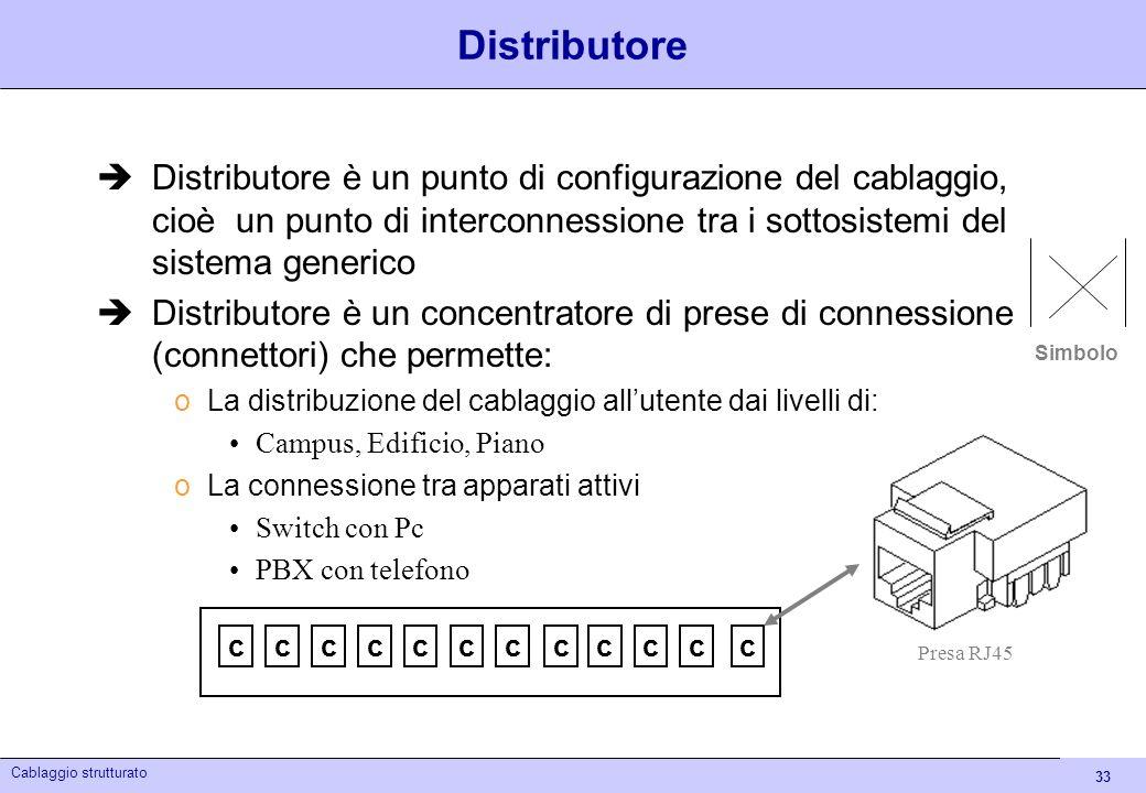 33 Cablaggio strutturato Distributore Distributore è un punto di configurazione del cablaggio, cioè un punto di interconnessione tra i sottosistemi de