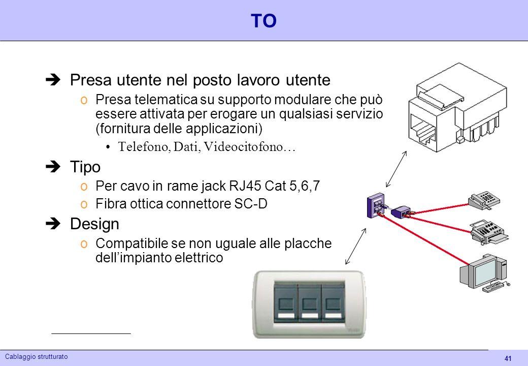 41 Cablaggio strutturato TO Presa utente nel posto lavoro utente oPresa telematica su supporto modulare che può essere attivata per erogare un qualsia