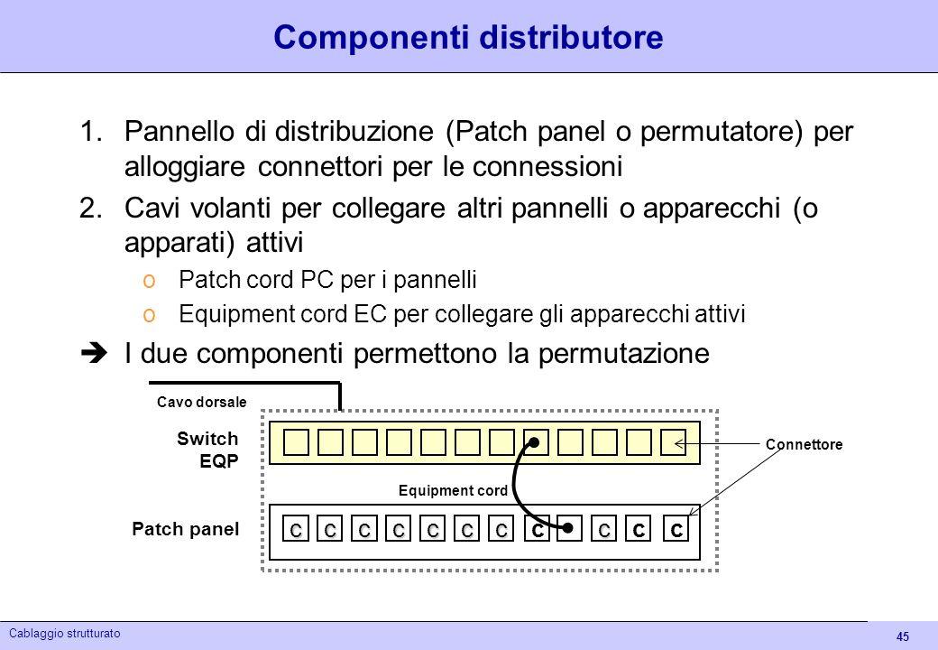 45 Cablaggio strutturato Componenti distributore 1.Pannello di distribuzione (Patch panel o permutatore) per alloggiare connettori per le connessioni