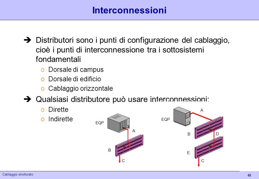 48 Cablaggio strutturato Interconnessioni Distributori sono i punti di configurazione del cablaggio, cioè i punti di interconnessione tra i sottosiste