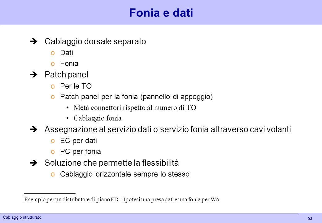 53 Cablaggio strutturato Fonia e dati Cablaggio dorsale separato oDati oFonia Patch panel oPer le TO oPatch panel per la fonia (pannello di appoggio)