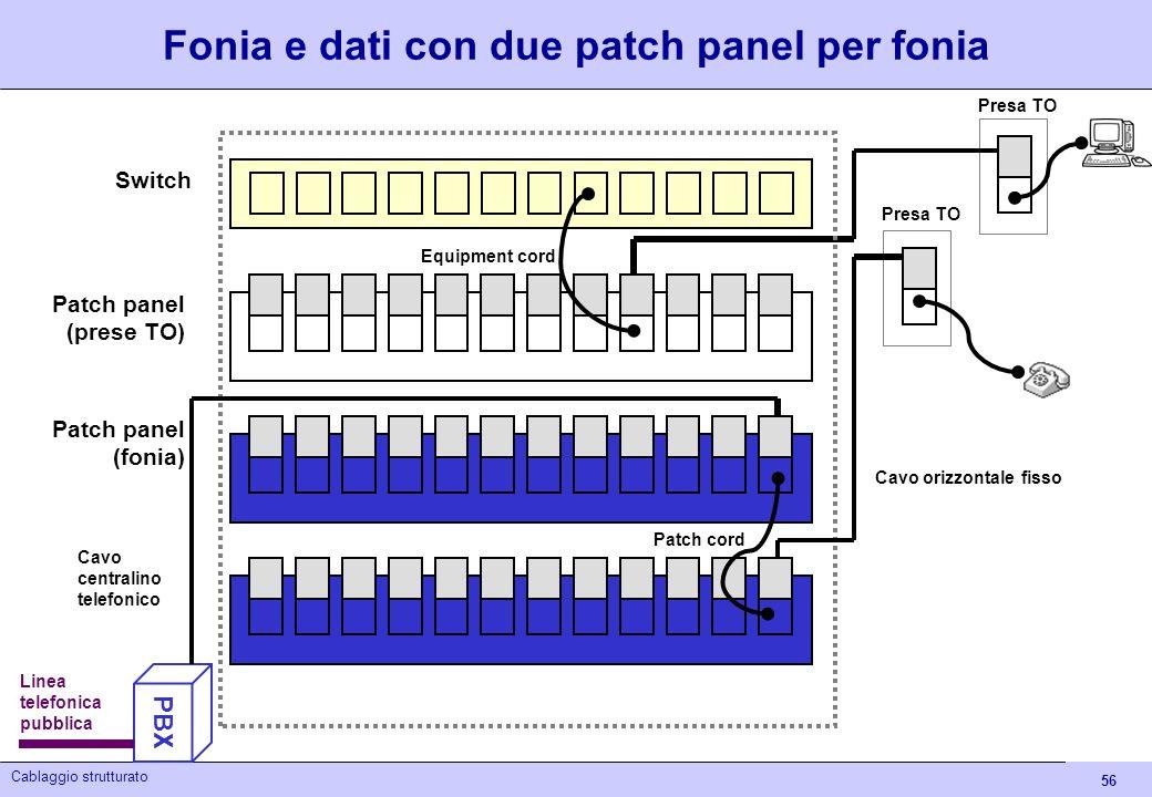56 Cablaggio strutturato Fonia e dati con due patch panel per fonia
