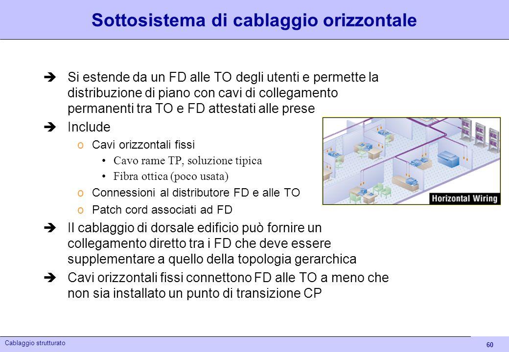 60 Cablaggio strutturato Sottosistema di cablaggio orizzontale Si estende da un FD alle TO degli utenti e permette la distribuzione di piano con cavi