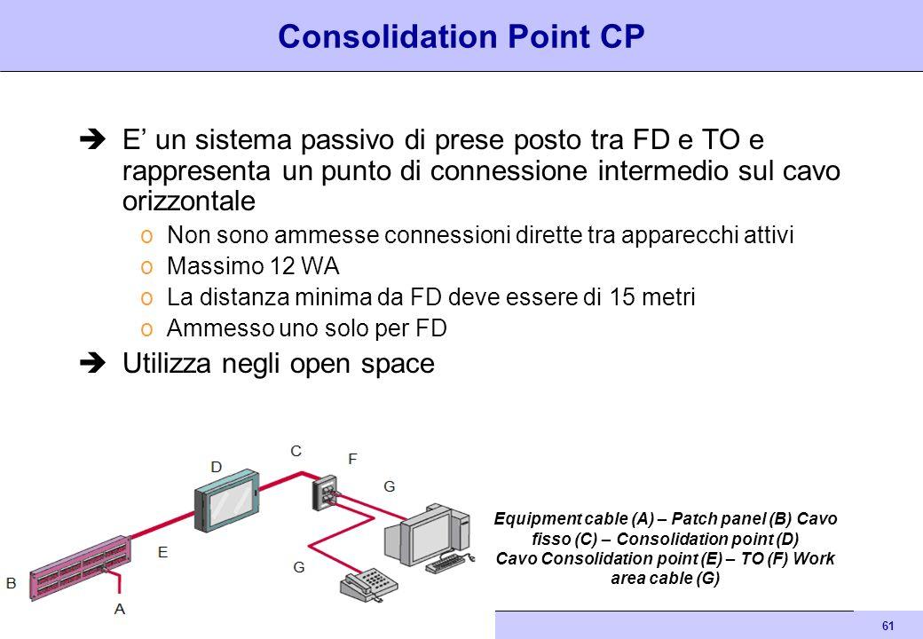 61 Cablaggio strutturato Consolidation Point CP E un sistema passivo di prese posto tra FD e TO e rappresenta un punto di connessione intermedio sul c