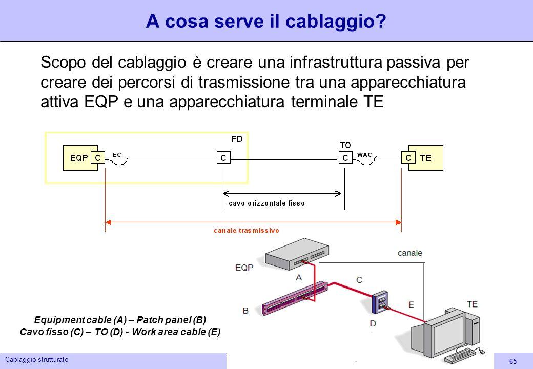65 Cablaggio strutturato A cosa serve il cablaggio? Scopo del cablaggio è creare una infrastruttura passiva per creare dei percorsi di trasmissione tr