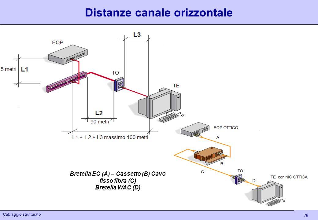 76 Cablaggio strutturato Distanze canale orizzontale Bretella EC (A) – Cassetto (B) Cavo fisso fibra (C) Bretella WAC (D)