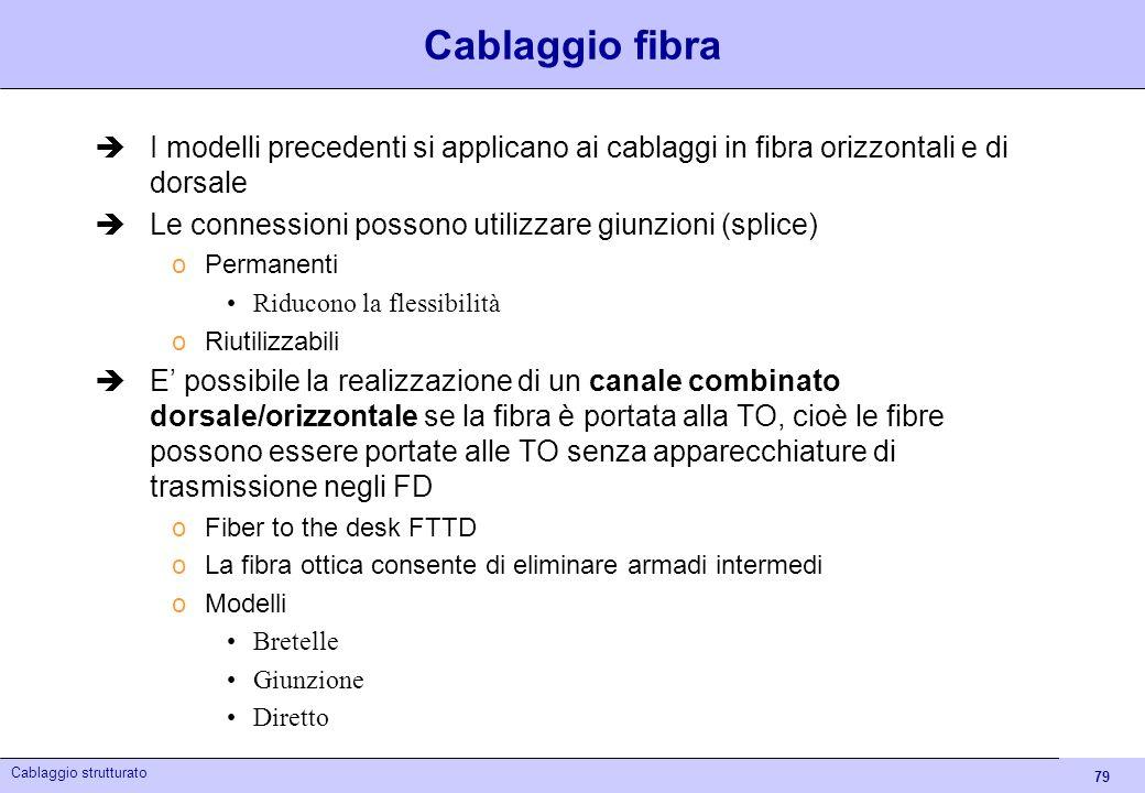 79 Cablaggio strutturato Cablaggio fibra I modelli precedenti si applicano ai cablaggi in fibra orizzontali e di dorsale Le connessioni possono utiliz