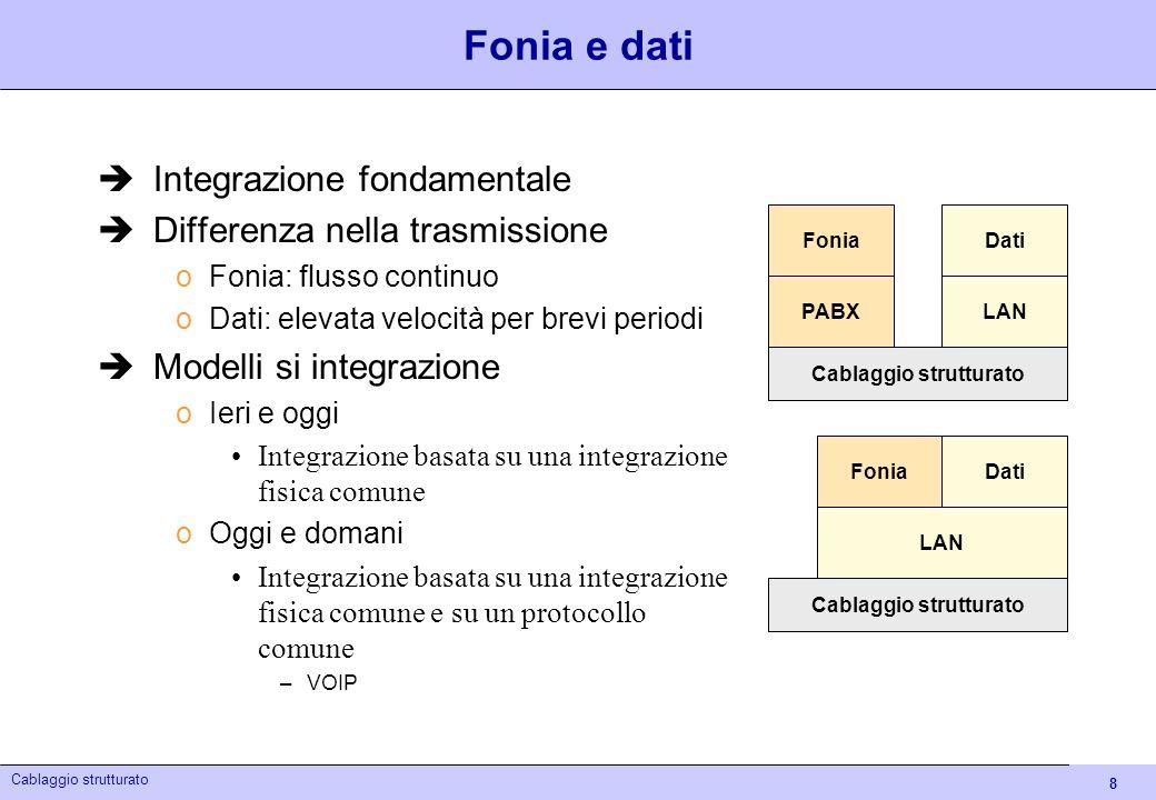 8 Cablaggio strutturato Fonia e dati Integrazione fondamentale Differenza nella trasmissione oFonia: flusso continuo oDati: elevata velocità per brevi