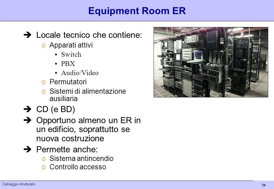 94 Cablaggio strutturato Equipment Room ER Locale tecnico che contiene: oApparati attivi Switch PBX Audio/Video oPermutatori oSistemi di alimentazione
