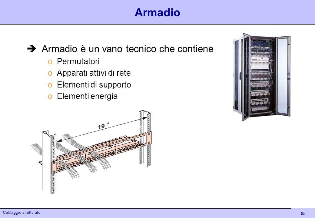 95 Cablaggio strutturato Armadio Armadio è un vano tecnico che contiene oPermutatori oApparati attivi di rete oElementi di supporto oElementi energia