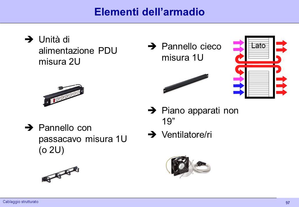 97 Cablaggio strutturato Elementi dellarmadio Unità di alimentazione PDU misura 2U Pannello con passacavo misura 1U (o 2U) Pannello cieco misura 1U Pi