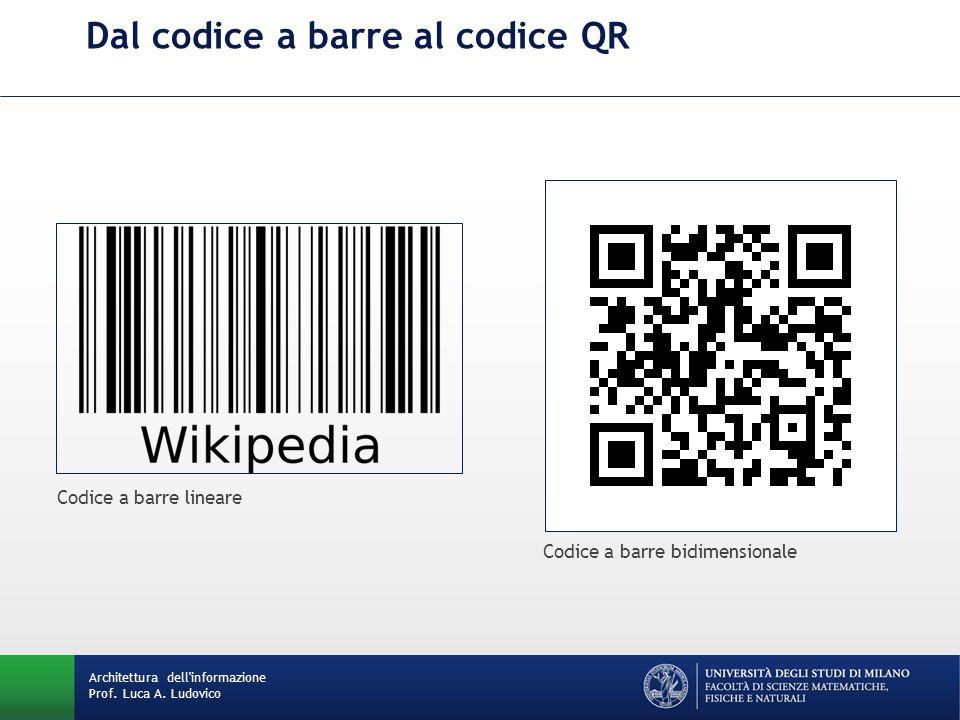 Dal codice a barre al codice QR Architettura dell'informazione Prof. Luca A. Ludovico Codice a barre lineare Codice a barre bidimensionale