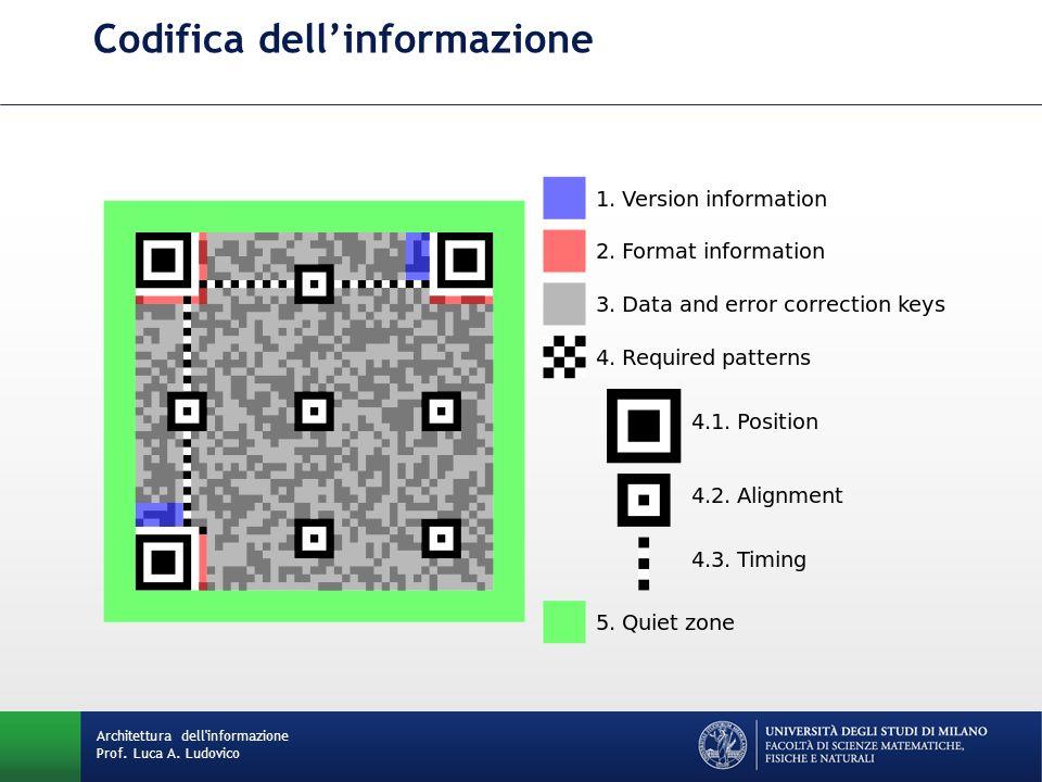 Codifica dellinformazione Architettura dell'informazione Prof. Luca A. Ludovico