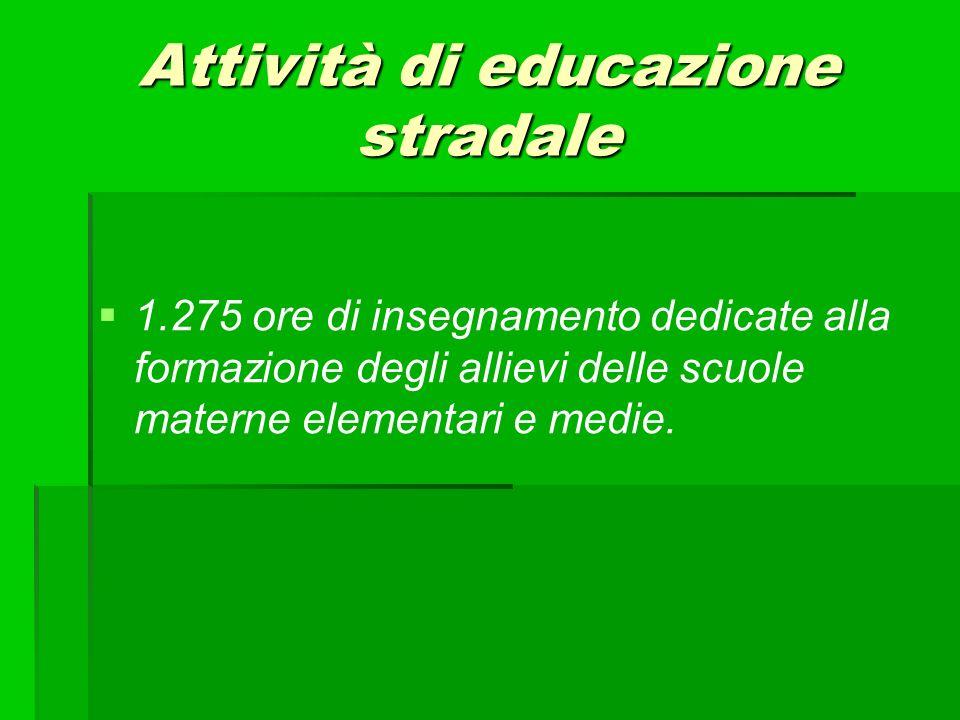 1.275 ore di insegnamento dedicate alla formazione degli allievi delle scuole materne elementari e medie.